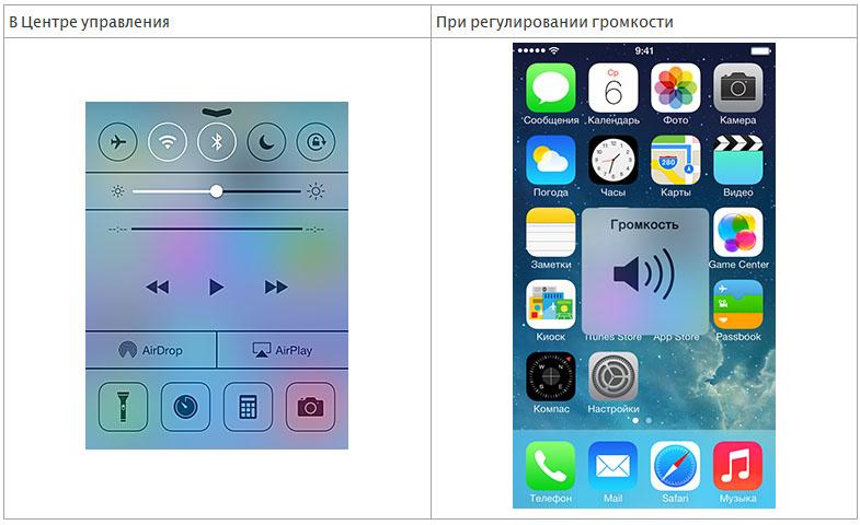 Как из звука телефона сделать музыку